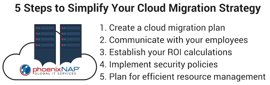 planning your move with a cloud migration checklist