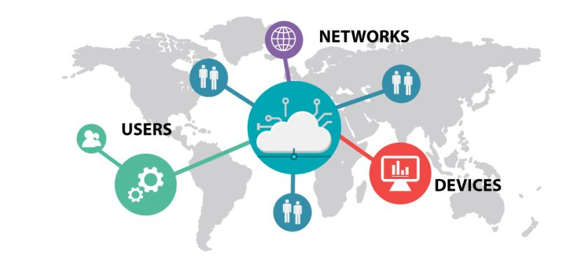 users networks and devices around a business