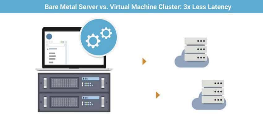 Bare Metal Server vs. Virtualization