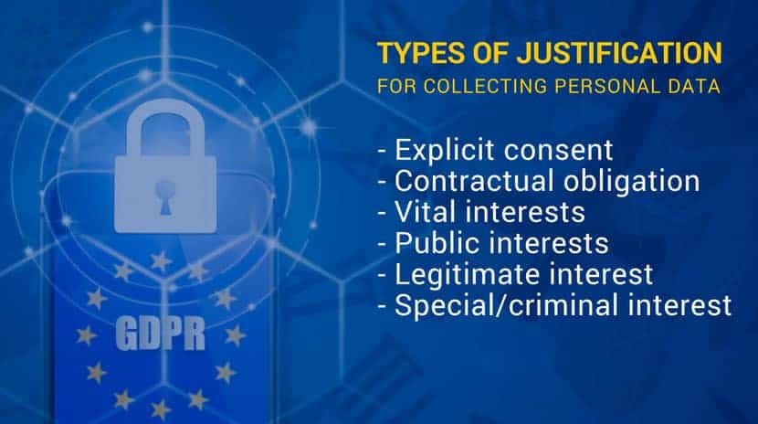 Egeneral data protection regulation summary
