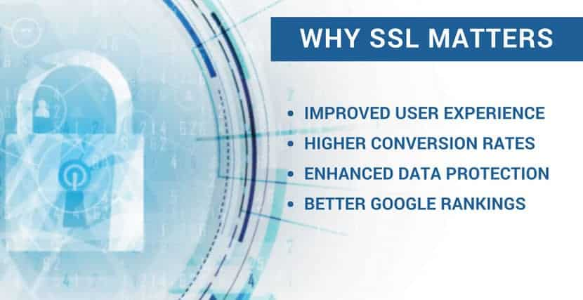 Why does SSL matter to Google and users