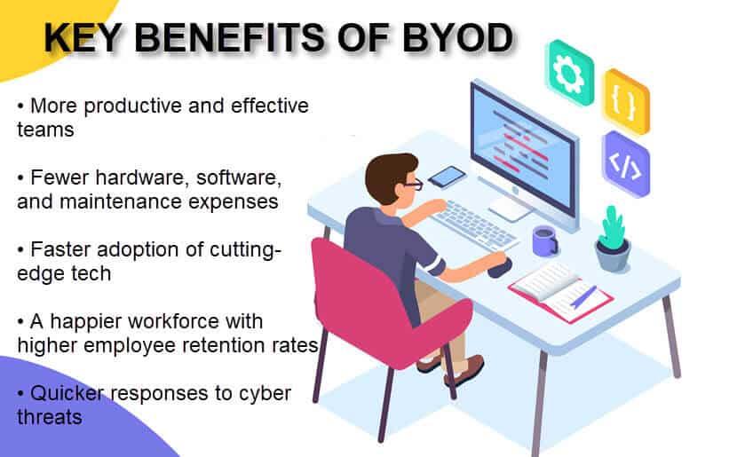 Advantages of BYOD