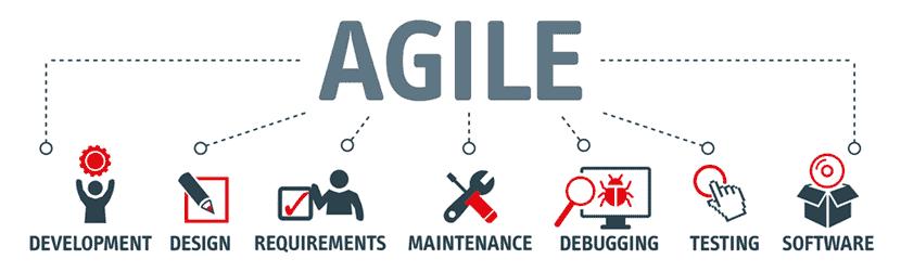 7 Elements of an Agile development process