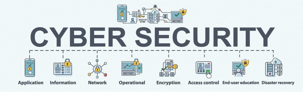 application-security-cyber-security