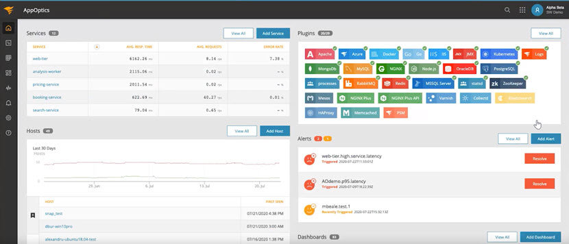 AppOptics screenshot