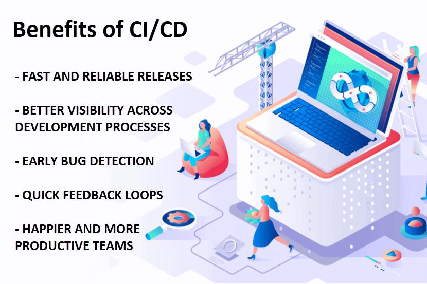 Benefits of CI CD