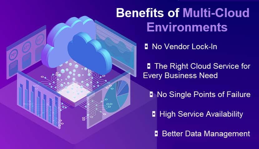 Benefits of multi-cloud