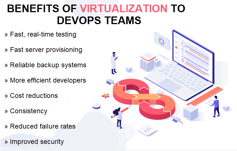 Benefits of DevOps virtualization