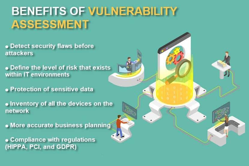 Benefits of vulnerability assessments