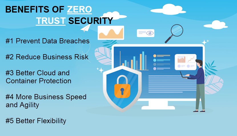 Benefits of Zero Trust Security