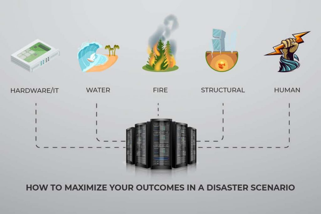 avoiding disasters with a business continuity plan