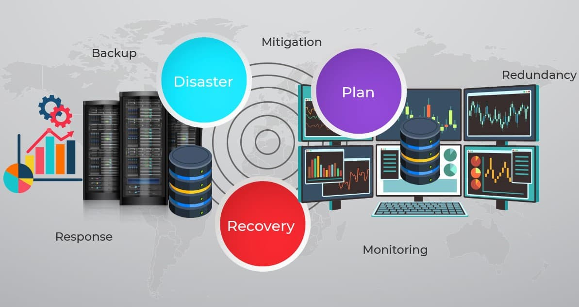 business continuity risks