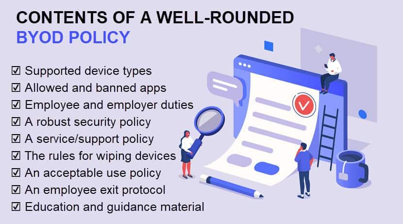 BYOD policy checklist
