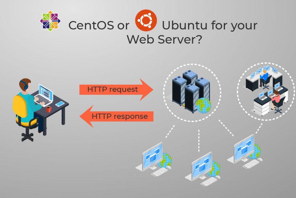 ubuntu or centos for your web server