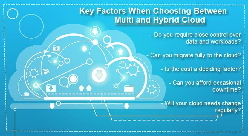 Choosing between multi and hybrid cloud