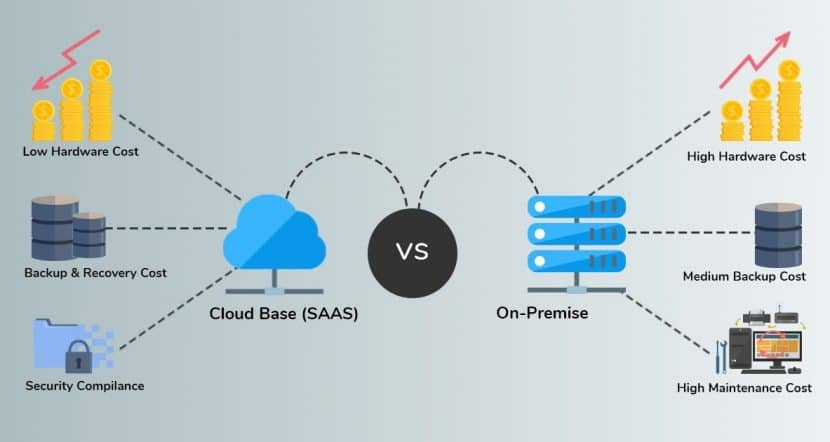 Saas and on-premise comparisons and expenses