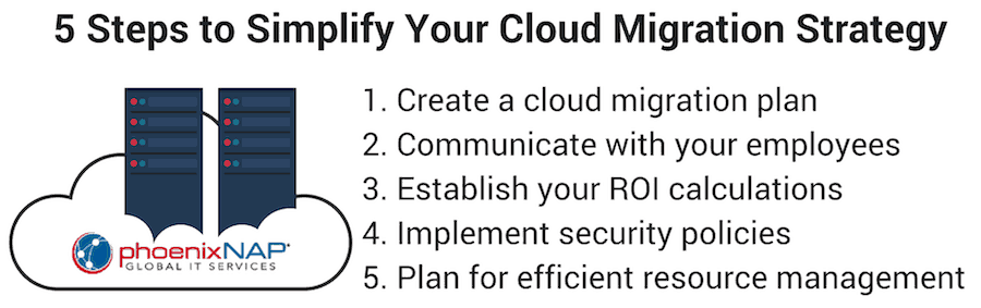 steps when planning a move to the cloud