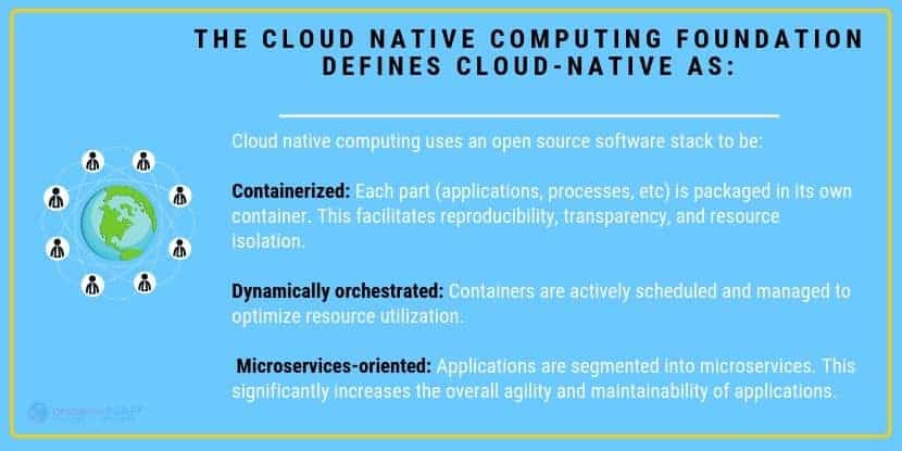 definition of cloud-native from the foundation