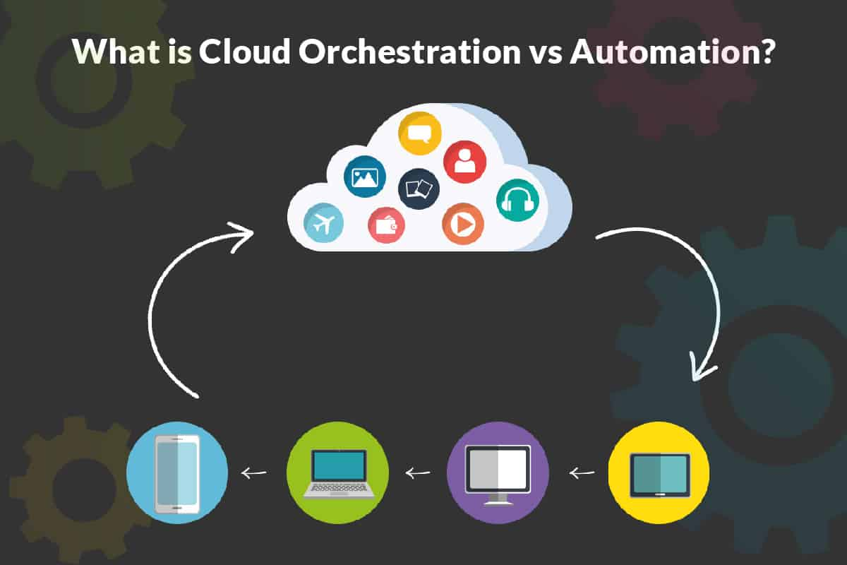 what is cloud orchestration compared to automation