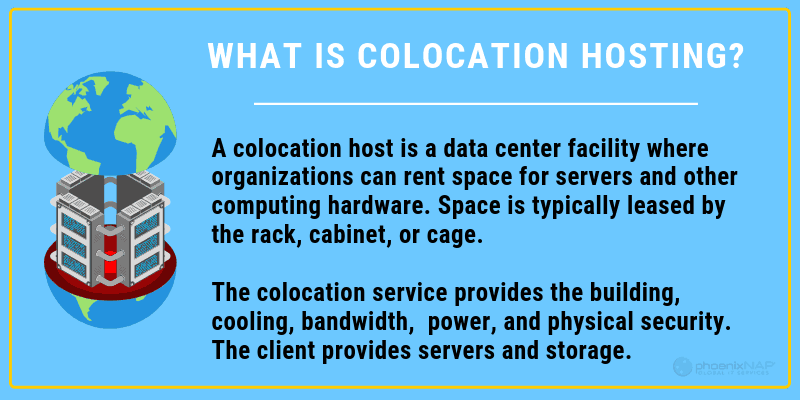 definition of colocation web hosting