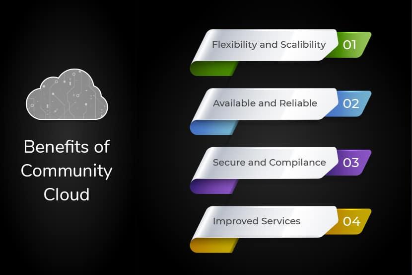 Benefits of Community Cloud
