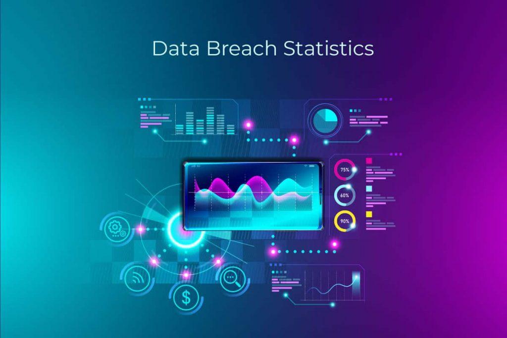 data breach statistics
