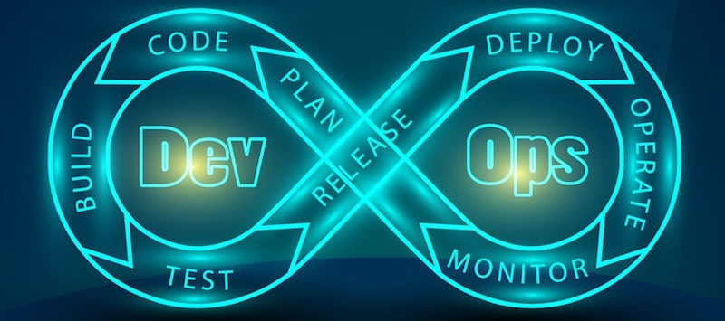 DevOps lifecycle including automated testing framework