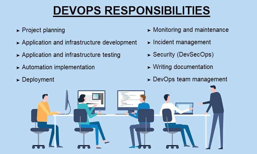 DevOps responsibilities