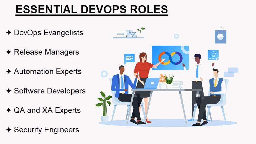 DevOps roles