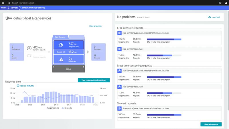 screenshot of the dynatrace dashboard docker log monitoring