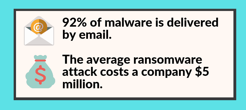 cyber security statistics on malware cyber attacks