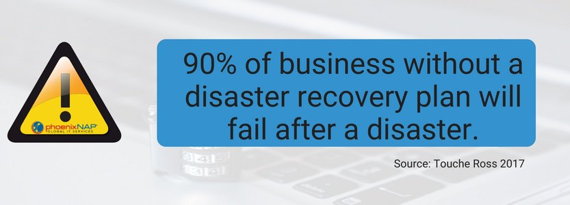 disaster recovery stat showing 90% of businesses will fail