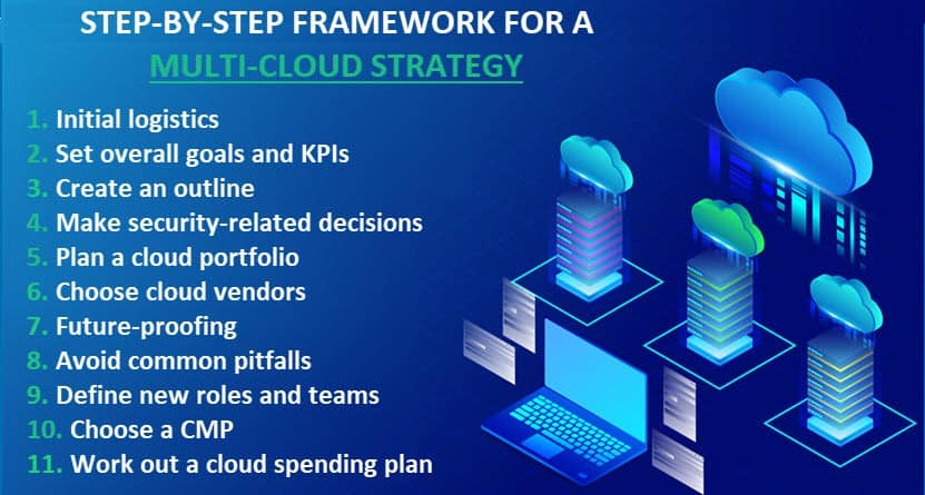How to create a multi cloud strategy