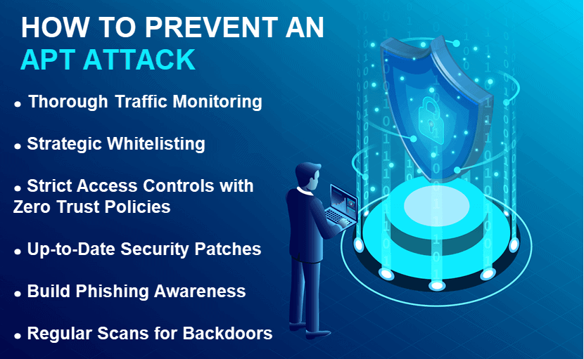 How to prevent an APT attack