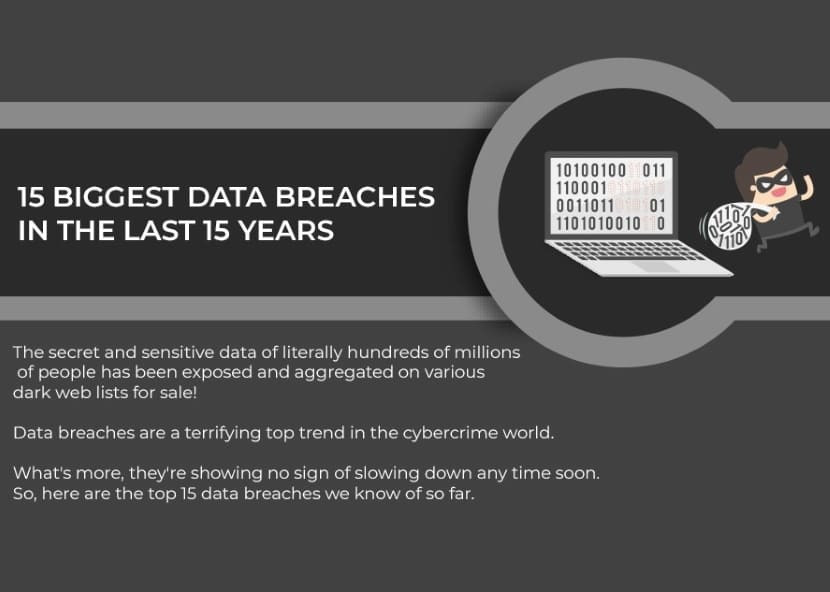 infographic of big data breaches