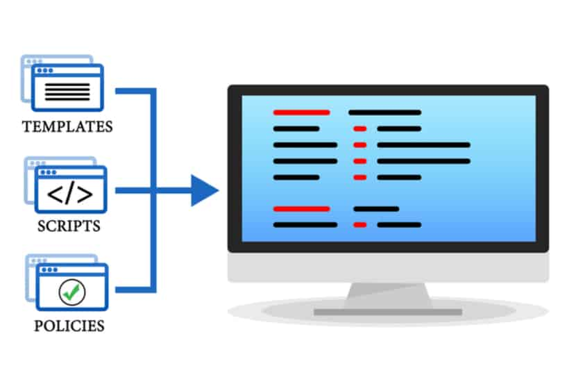 Infrastructure as code diagram with templates scripts and policies