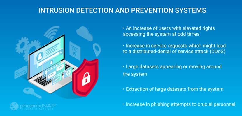 intrusion detection and prevention system checking for advanced persistent threats