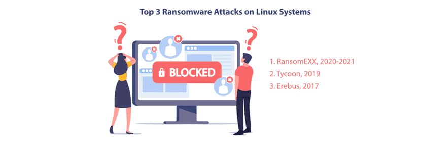The three most famous Linux ransomware attacks.