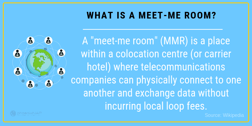 definition of a meet me room in a carrier hotel