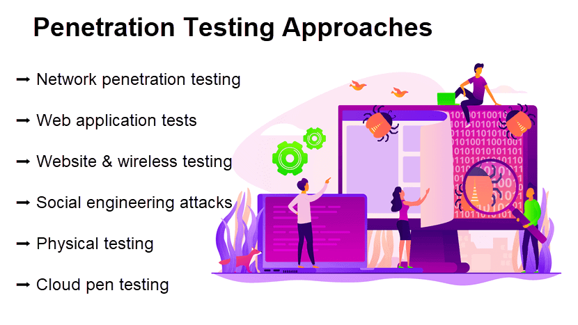 Penetration testing approaches