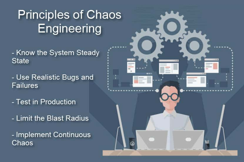 Principles of chaos engineering