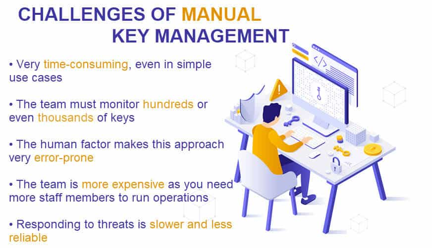 Problems with manual key management
