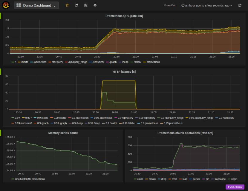 docker prometheus monitoring dashboard