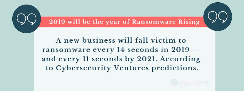 ransomware stats and trends looking ahead