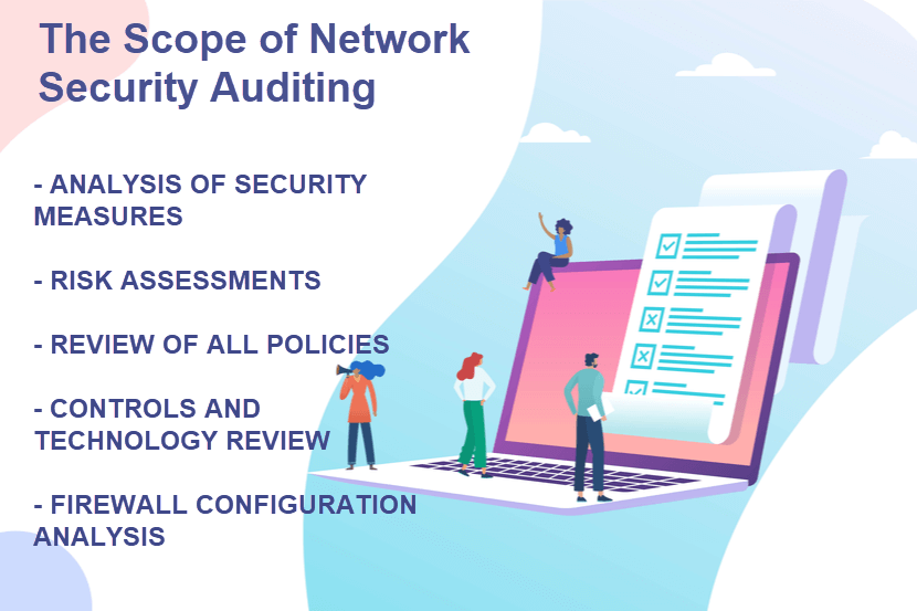 Scope of network security auditing