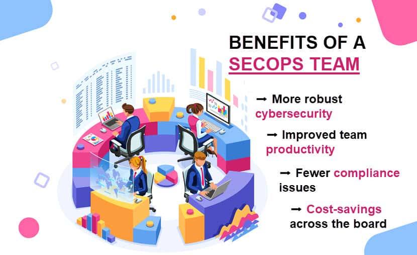 Benefits of SecOps