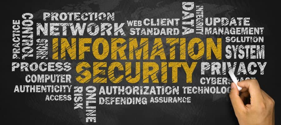 word chart of information security terms