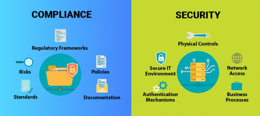 Security vs Compliance examples