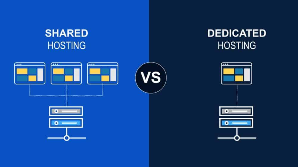 Comparison of shared hosting vs dedicated hosting and its features