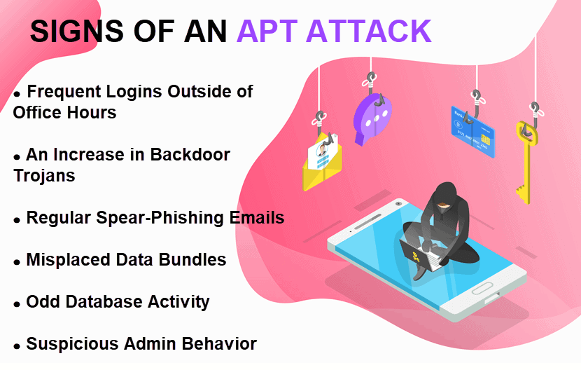 Signs of an APT attack